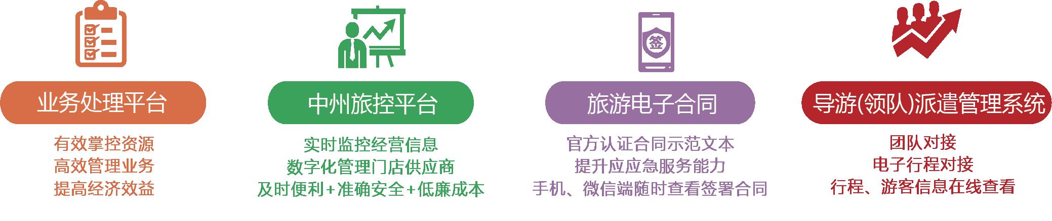 加入我们·合作共赢-企管中心插图(3)