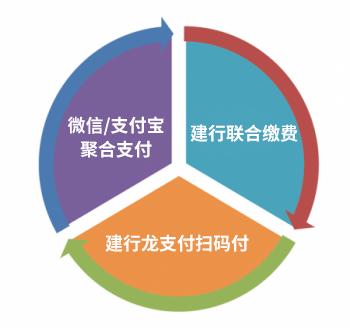 加入我们·合作共赢-企管中心插图(5)